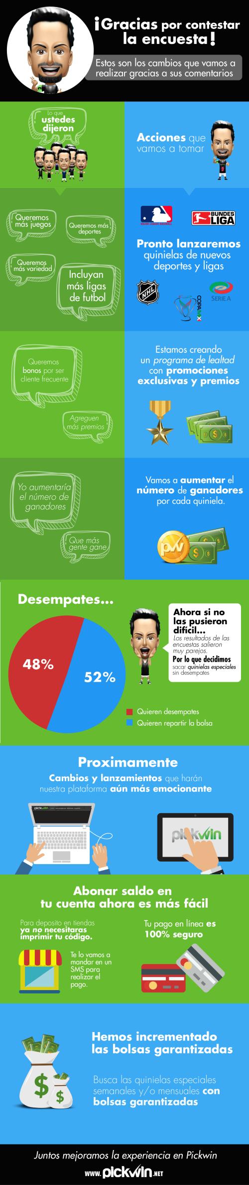 Info Encuesta