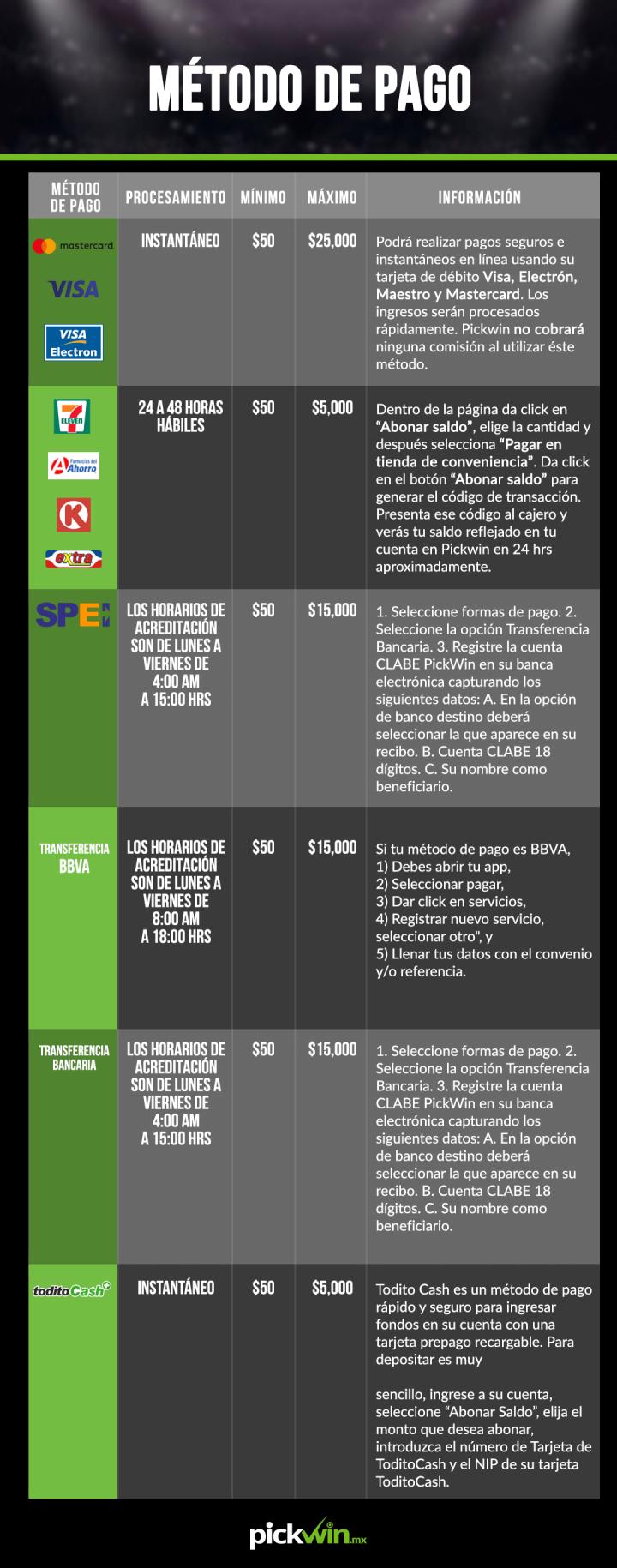 Infografia 08 Metodos de pago Septiembre 2019.png